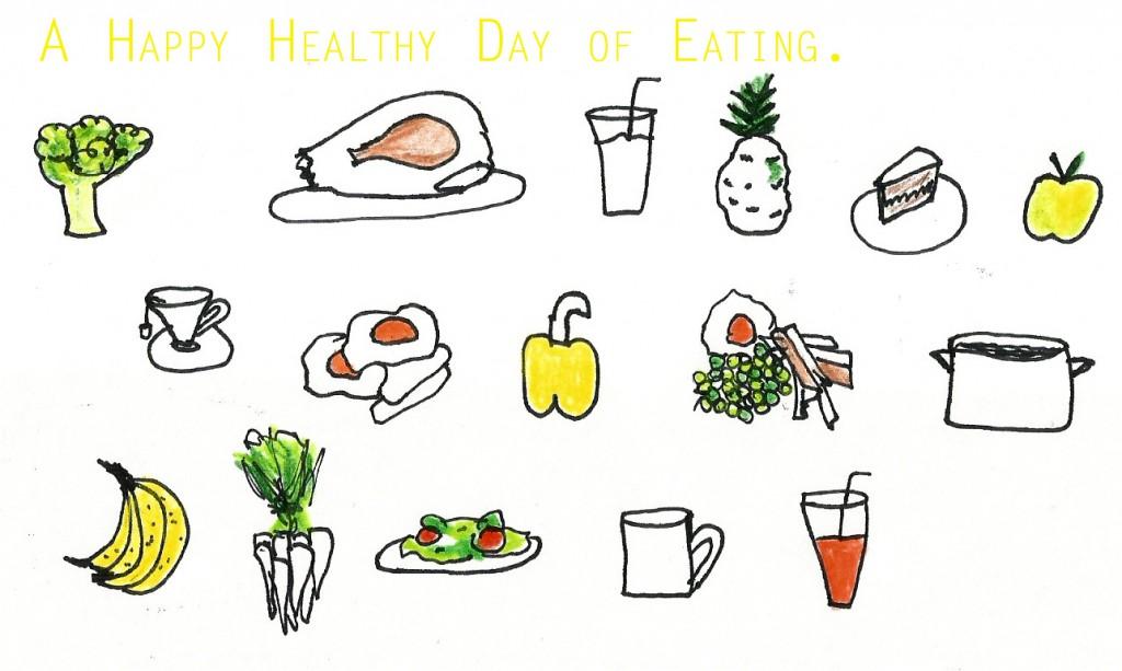 food diary 1